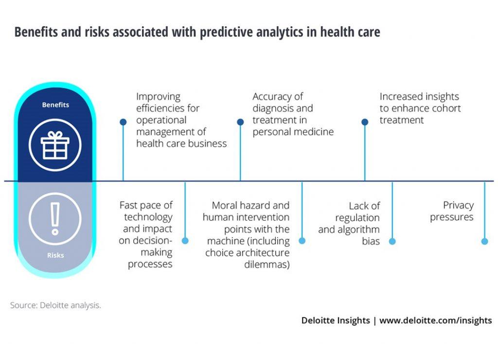 predictive analysis1